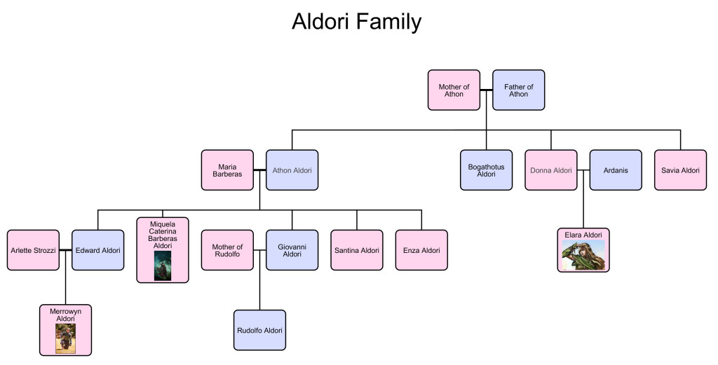 Aldori-Family_session02
